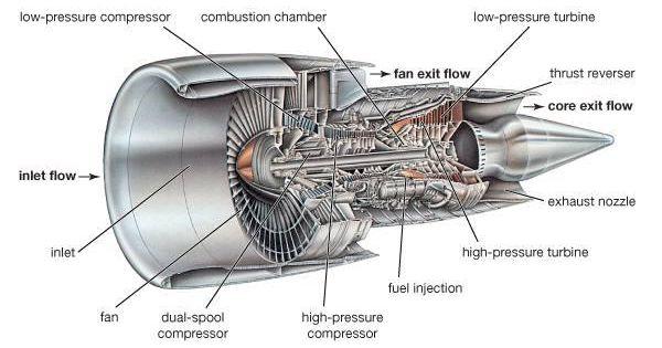 ge cf34 turbofan ge wiring diagram free