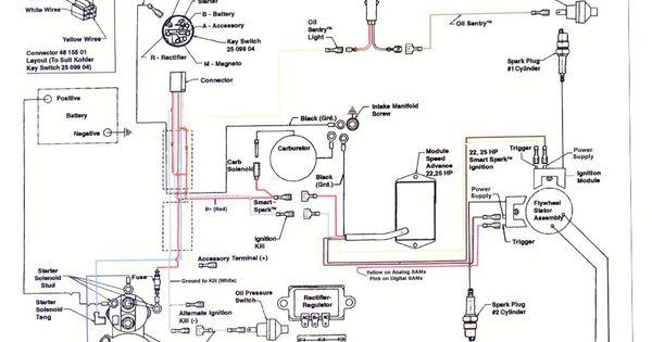 kohler engine electrical diagram kohler engine parts diagram lawnmowers engine