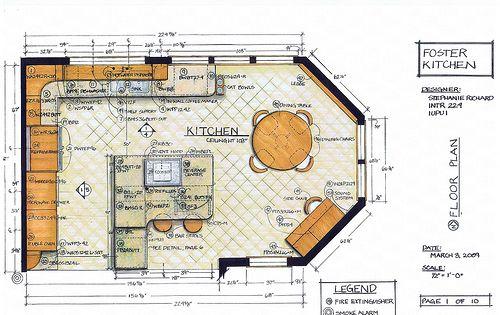 Types Of Interior Design Drafting Tools Design Floor