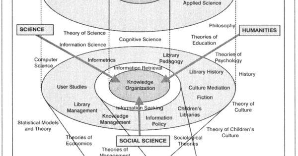 instructional design of a curriculum