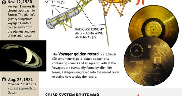 Voyager 1 Spacecraft Left Solar System Last Year, Study ...