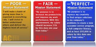 Mission Statement Google Zoeken Example Business Personal Commitment