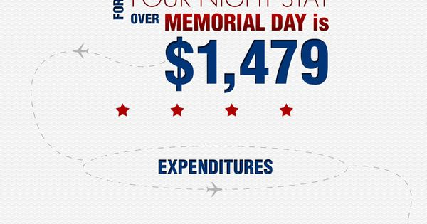 memorial weekend best sales