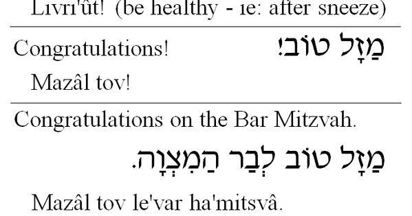 English To Hebrew Best Wishes Vocabulary Best Wishes