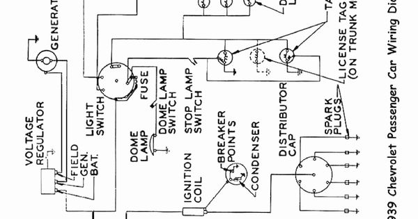 How To Wire Ammeter Elegant In 2020 Electrical Wiring Diagram Remote Car Starter Diagram
