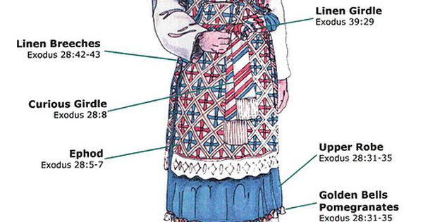 israeli clothing coloring pages - photo#32