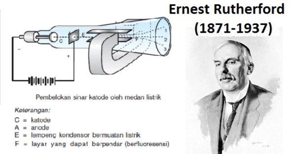 4 Ernest Rutherford 1871 1937 Berhasil Memecahkan Kelemahan Teori Atom Thomson Dengan Melakukan Percobaan Dengan Sinar Alfa Yang Di Teori Medan Listrik Atom
