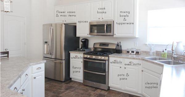 Kitchen cabinet organization cocinas muebles de cocina - Cocinas de ensueno ...