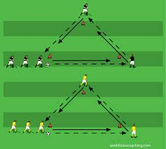 Triangle Soccer Drill Google Search Voetbal Oefeningen Voetbal Training Voetbaltraining