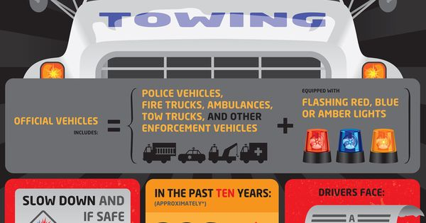 Do You Tip Tow Truck Drivers >> Slow Down Move Over - save a life!! | Smart Geek | Pinterest | Slow down, Roads and Life