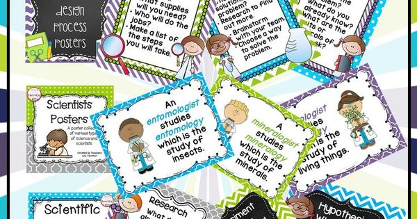 Classroom Design Process : Stem and science posters bundle in purple lime