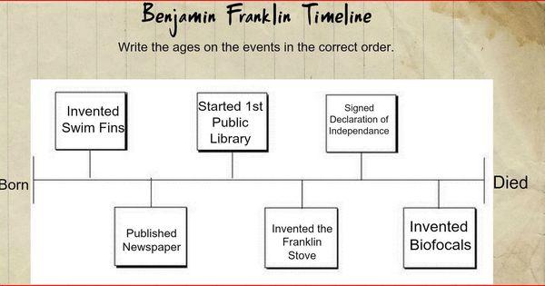 Benjamin Franklin Timeline | timeline | Social studies | Pinterest ...