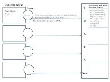 Rhetorical Analysis Graphic Organizer Ap Language Ppt Version Ap