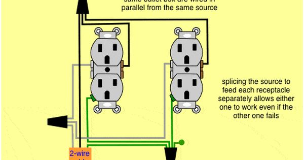 Wiring Diagrams Double Gang Box Outlet Wiring Electrical Outlets Light Switch Wiring