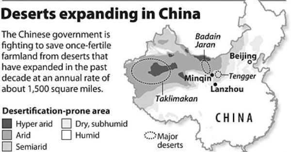 Current Areas Of Desertification In China Desertification Pinterest