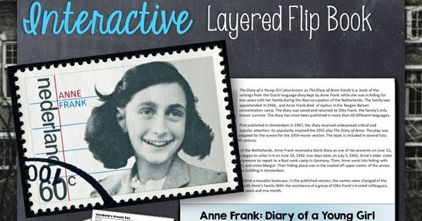 a commentary on anne franks book the diary of a young girl Download the app and start listening to anne frank: the diary of a young girl today - free with a 30 day trial  is a collection of anne franks lesser .