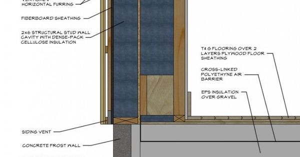 Pin By Louishogan On Home Renovations Passive House Wall Systems House System