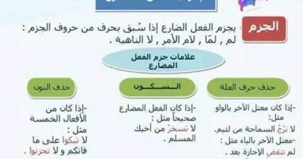 Pin By Mariam On العربية Arabic Language Learning Arabic Learn Islam