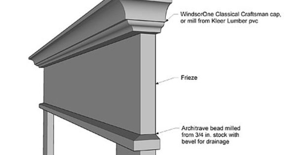 Components Of Window Trim Closer View Of Top Window Trim Exterior Windows Exterior Window Trim Styles