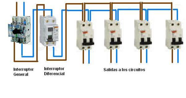 Solucionado necesito hacer una instalacion electrica - Hacer instalacion electrica domestica ...