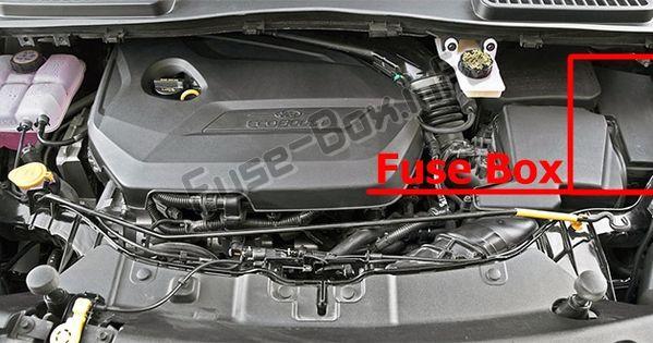 Nissan Juke Fuse Box