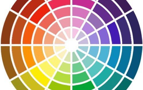 assortir les couleurs gr ce ce site qui propose les couleurs compl mentaires les opos es. Black Bedroom Furniture Sets. Home Design Ideas