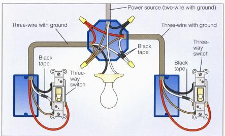 Wiring Diagram For 3 Way Light Switch Http Bookingritzcarlton Info Wiring Diagram For 3 Way Li Electrical Wiring Light Switch Wiring Basic Electrical Wiring