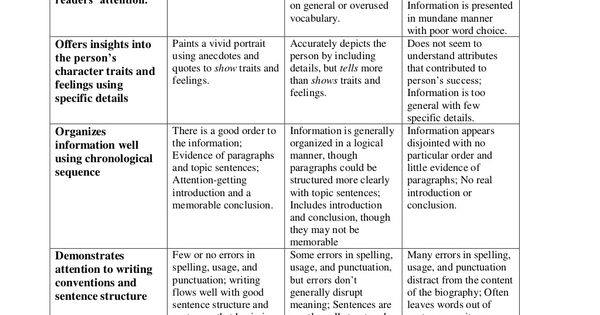 non-fiction essay rubric This is a preview of the first six pages of the file please download the file to view the resource in its entirety next.