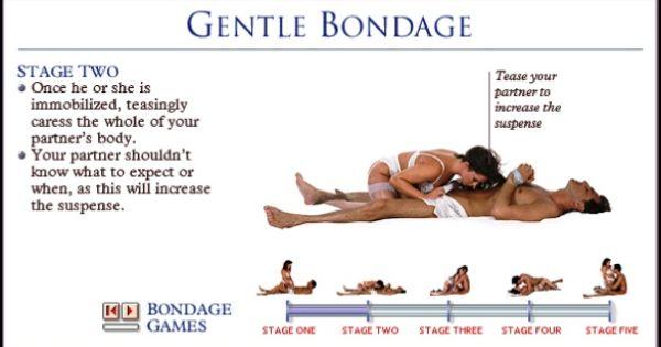 Bondage 101 Stage 2 Best Sexual Positions Pinterest