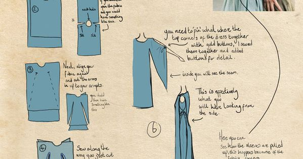 Dress Tutorial by ~charter-magic on deviantART. For those of us way too