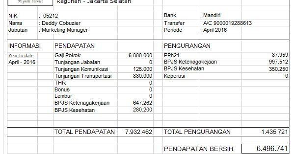 Slip Gaji Karyawan Alfamart | Cahunit.com