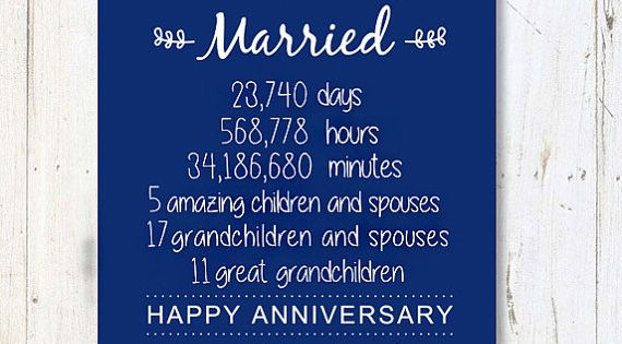 65th Wedding Anniversary Gift Ideas: 65th Wedding Anniversary Gift For Parents