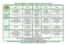 Metabolismo Lento Dietas Dietas Para Adelgazar Dietas Saludables Bajar De Peso
