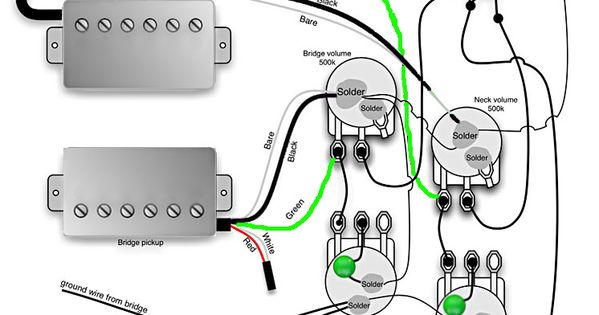 mark knopfler wiring diagram series and parallel circuits diagrams wiring diagram   odicis Mark Knopfler and Emmylou Harris Mark Knopfler Drug Use
