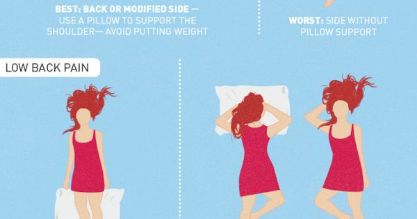 The Graphic Shows The Best And Worst Sleeping Positions