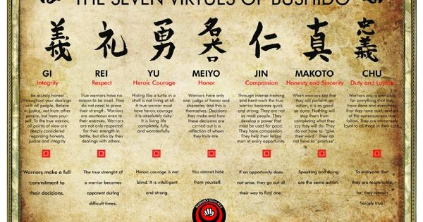 7 virtues of bushido world religions pinterest. Black Bedroom Furniture Sets. Home Design Ideas