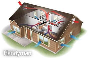 Choosing A Whole House Fan Whole House Fan House Fan Home