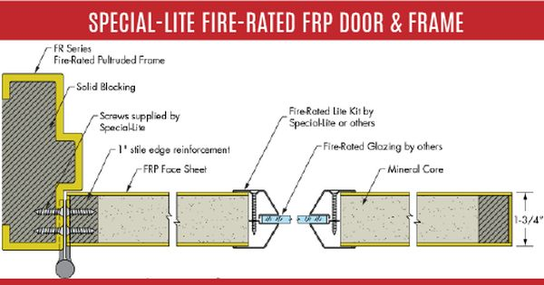 Fiberglass Fire Door Cross Section Technical Illustration Fire Rated Doors Fire Doors Fire