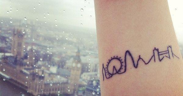 City Skyline Tattoo Idea -- I would do San Francisco's, of course