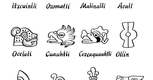Aztecs: Talk the talk: learn to speak Náhuatl