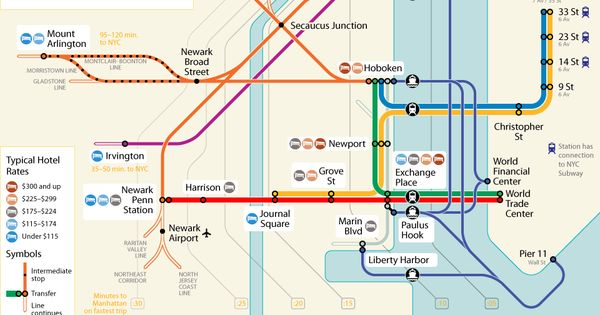 New Jersey to NYC Bus Subway Ferry Shuttle Map – Map World Financial Center