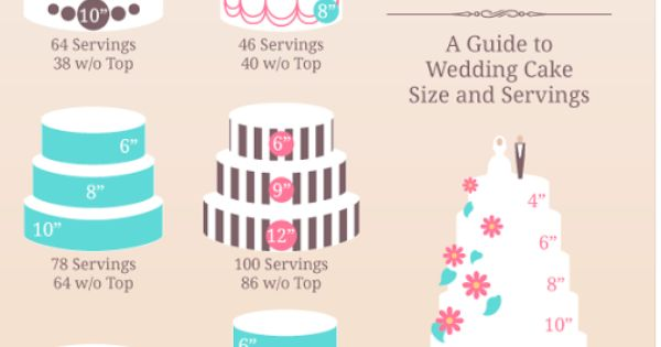 wedding cake serving size who wants cake a guide to wedding cake size and servings 24308