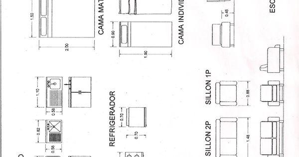 Tabla de medidas de muebles buscar con google tips - Medidas de armarios de cocina ...