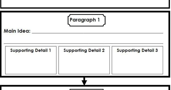 typed persuasive essay rubrics