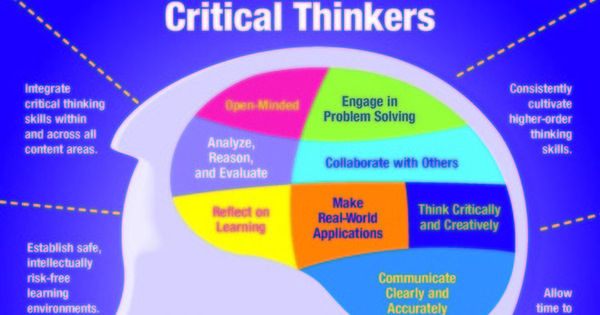 teaching for critical thinking tools and techniques