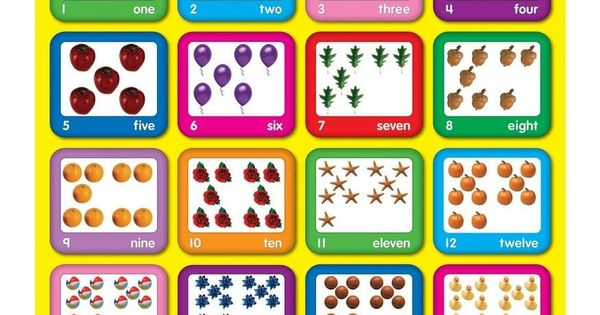 Numbers 1 20 Chart Grade Pk 2 With Images Charts For Kids