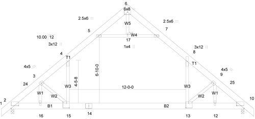 8 12 Attic Truss Roof Trusses Attic Truss Timber Roof