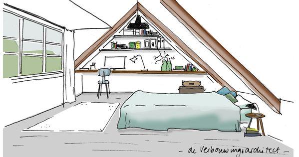 5 tips voor een goede thuis werkplek thuis zolder en slaapkamer - Een hoek thuis ...