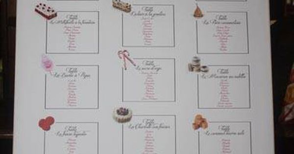 Plan de table mariage gourmandise graff event id es deco pinterest mari - Plan de table mariage gourmandise ...