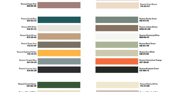 Living room color schemes - Midcentury Modern Color Palette Http Decdesignecasa